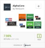AlphaCore copyfund