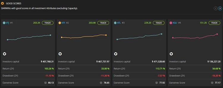 Darwinex Filtro Ricerca Good scores