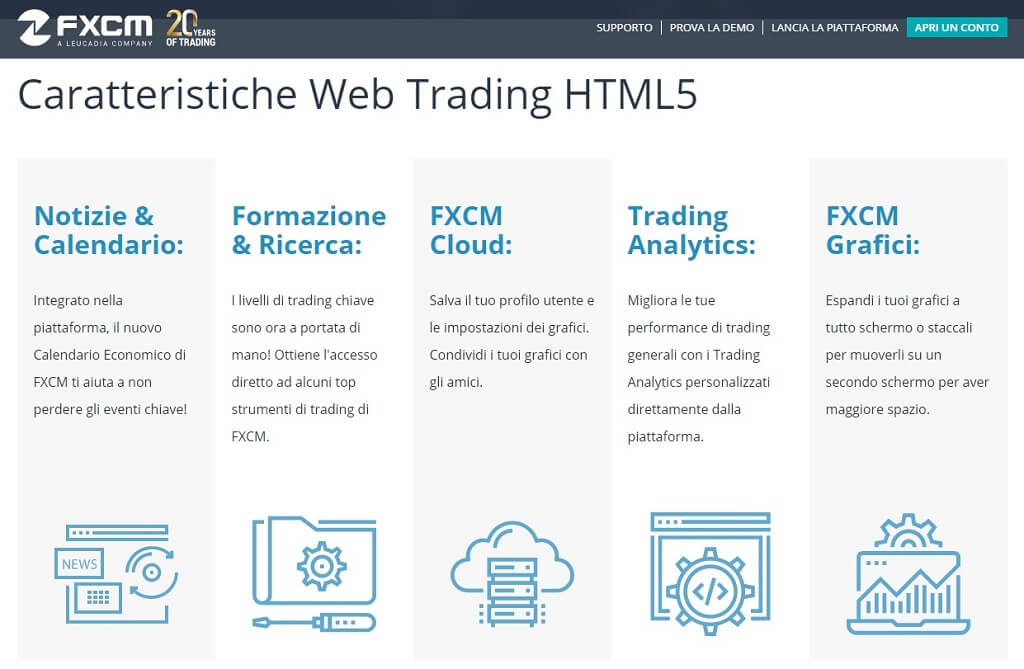 fxcm caratteristiche di html5