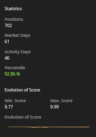 Performance d scores tabella