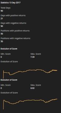 Positive Negative Return Consistency tabella
