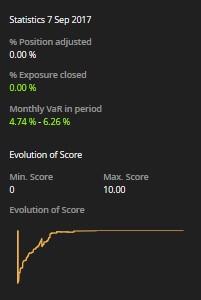 Risk Adjustment d scores tabella
