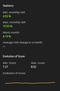 Risk Stability d scores tabella