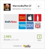WarrenBuffet-CF copyfund