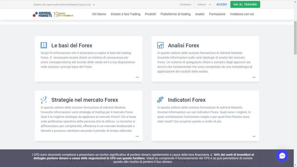 sezione articoli di admiral markets