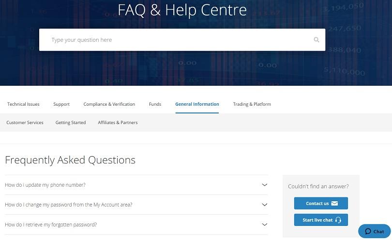 Sezione di AvaTrade dedicata alle domande più frequenti