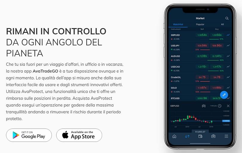 La piattaforma di trading per dispositivi mobili di AvaProtect