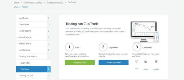 Come fare trading su AvaTrade attraverso ZuluTrade
