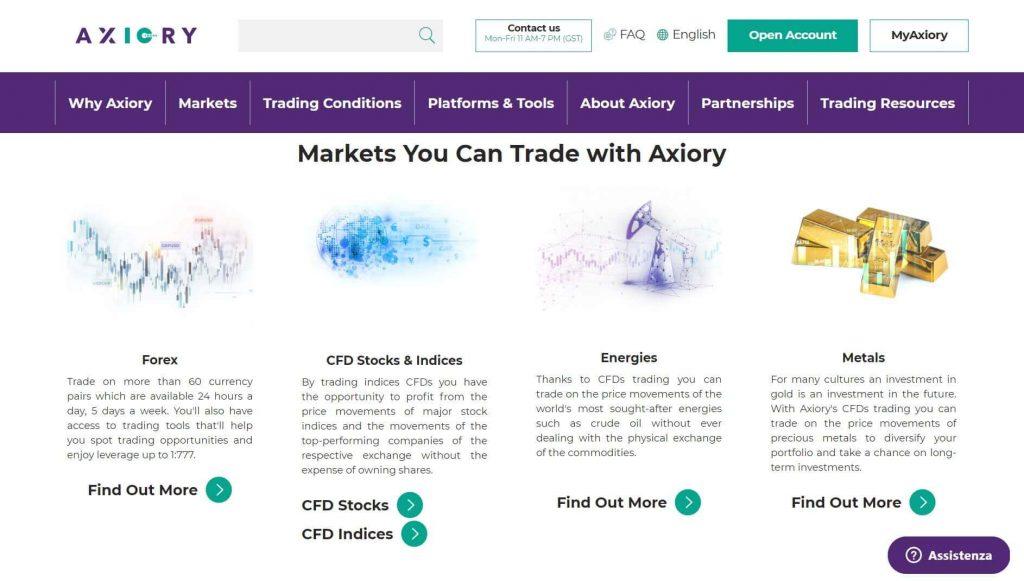 mercati disponibili con axiory