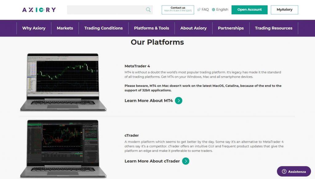 axiory piattaforme di trading