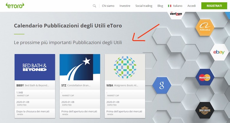 calendario notizie sul trading online di eToro