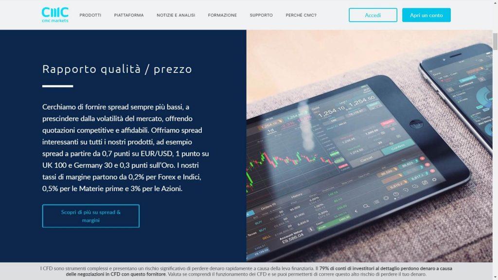 qualità prezzo di cmc markets
