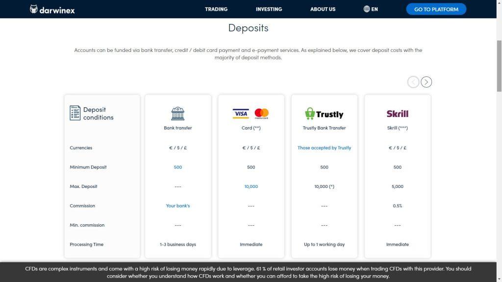 I metodi di deposito disponibili su Darwinex