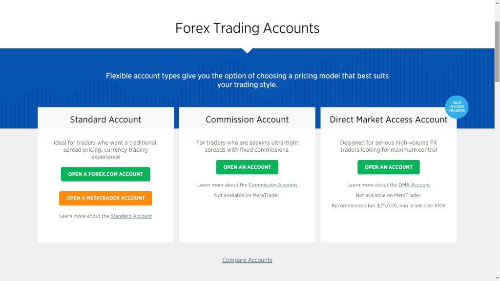 tipi di conto offerti da forex.com