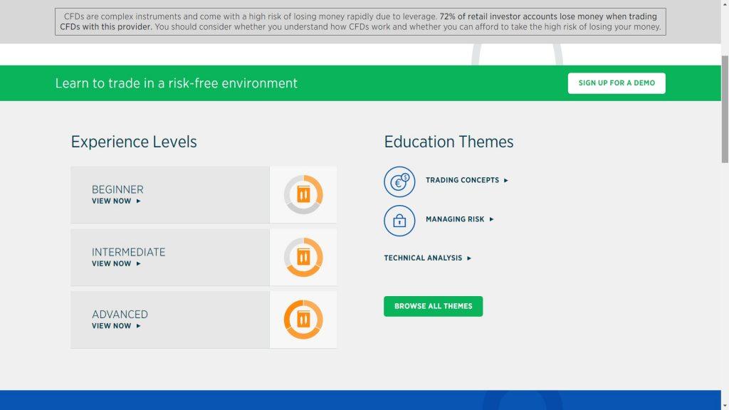 sezione educazione di forex.com