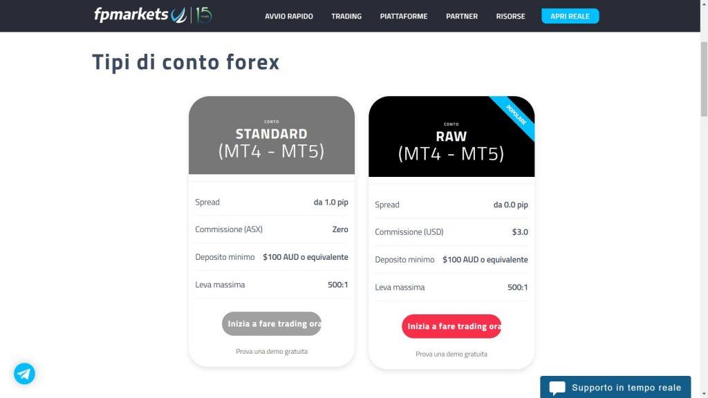 conto forex di fp markets