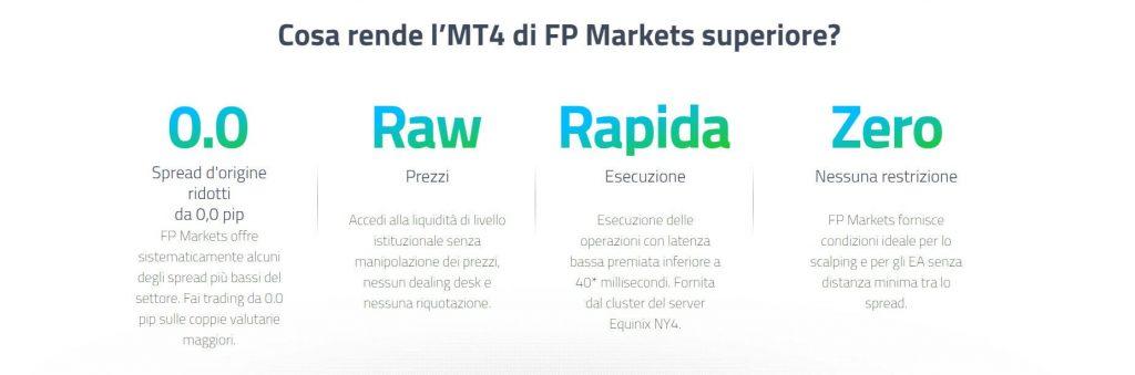 eecuzione di fp markets