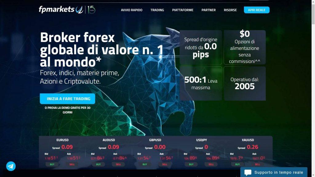 homepage principale di fp markets