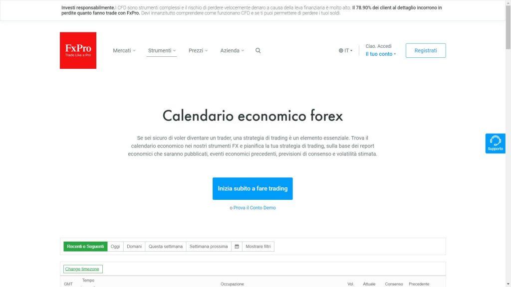 Il calendario economico offerto da FxPro