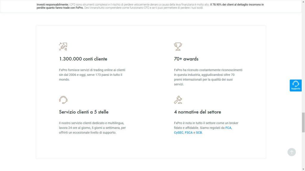 FxPro raccontato in numeri e dati