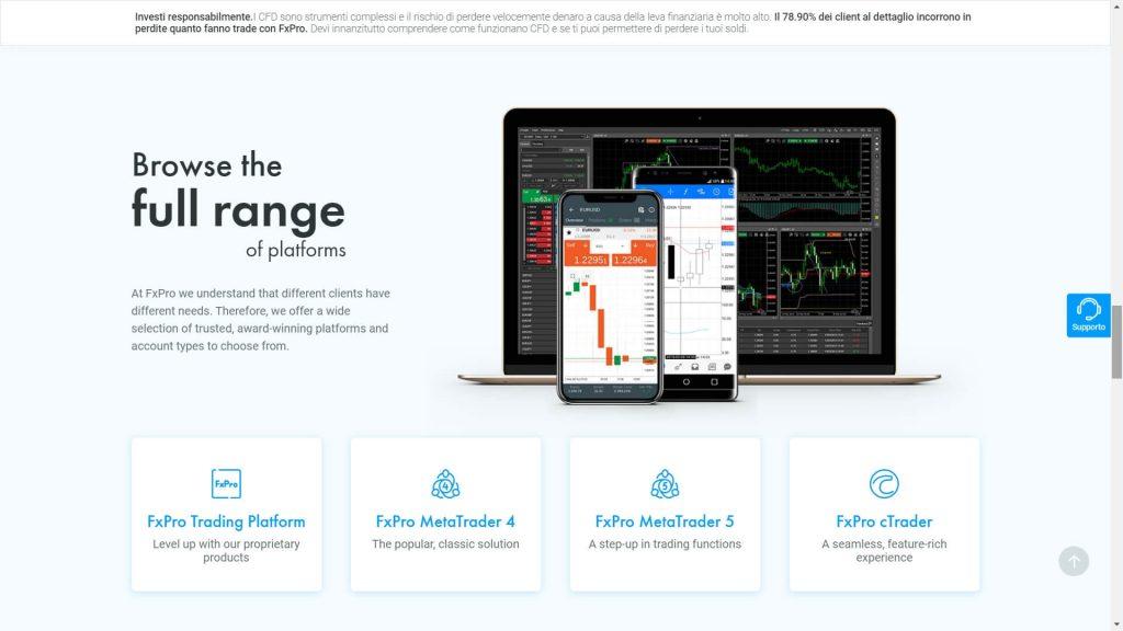 Le piattaforme di trading disponibili su FxPro