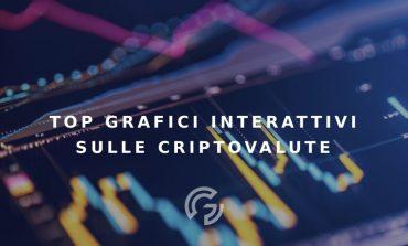 grafici-criptovalute-370x223