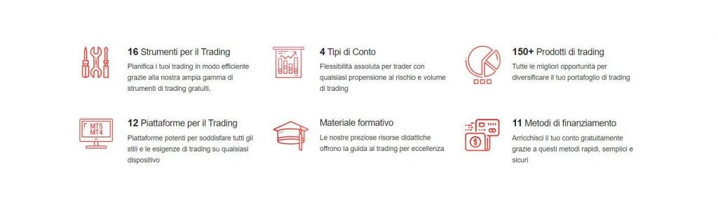 Le caratteristiche di trading con HotForex