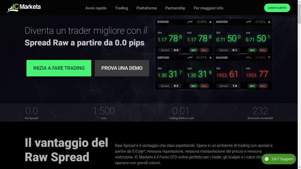 La pagina principale del sito di IC Markets