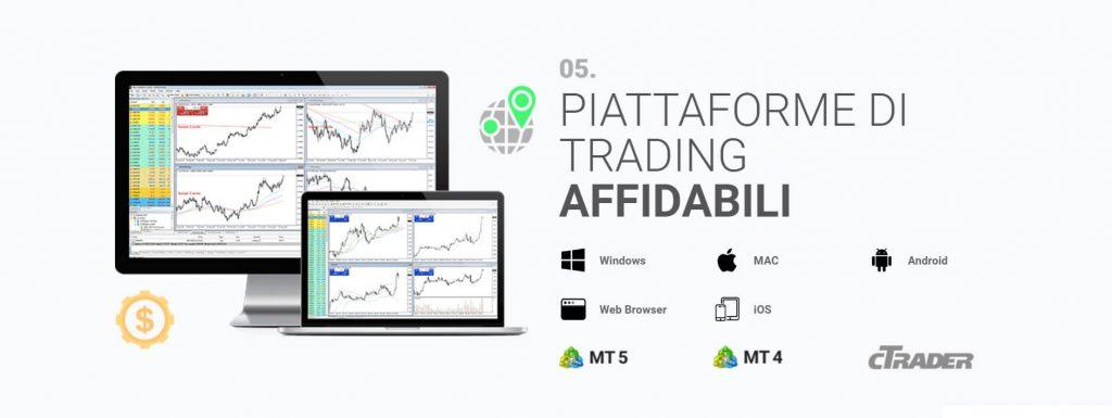 Le piattaforme di trading offerte da IC Markets