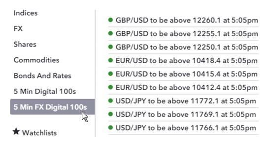 Lista delle opzioni binarie digital 100 disponibili su IG Markets