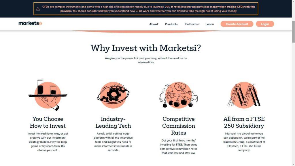 Caratteristiche della piattaforma di trading proprietaria MarketsI