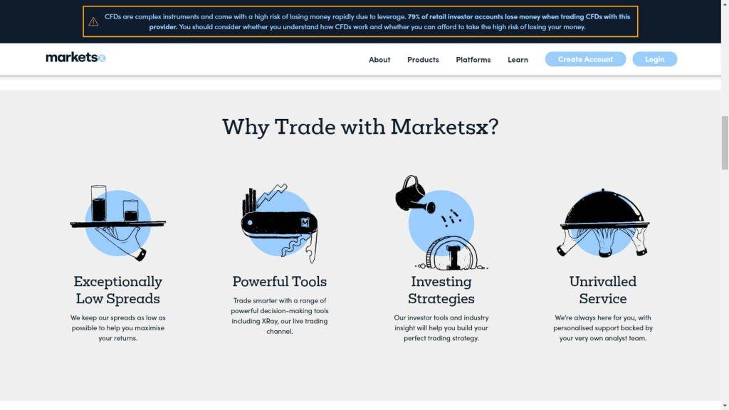 Caratteristiche della piattaforma di trading proprietaria MarketsX
