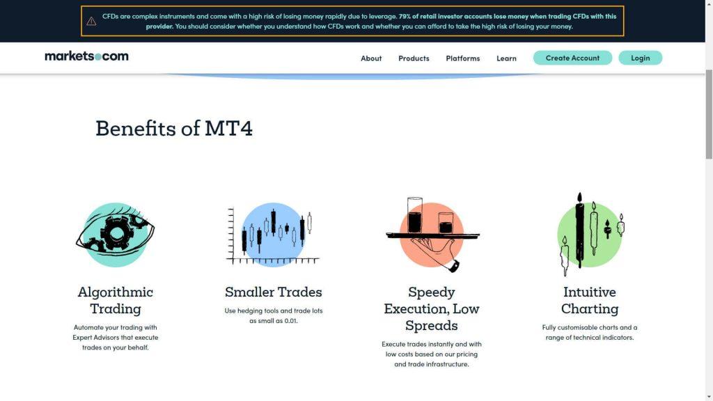 Caratteristiche della piattaforma di trading MT4 offerta da Markets.com