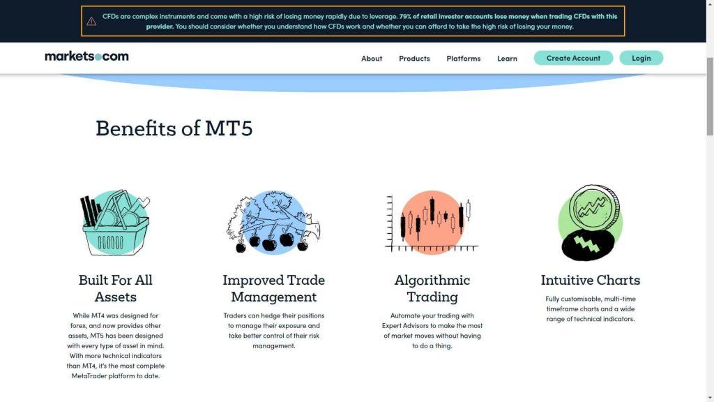 Caratteristiche della piattaforma di trading MT5 offerta da Markets.com