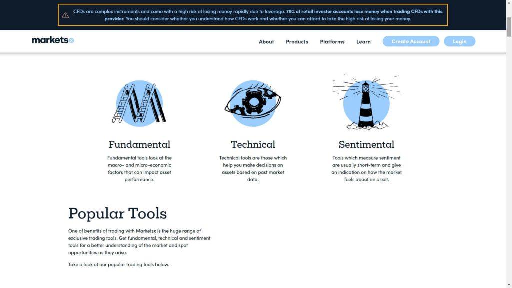 Gli strumenti di trading offerti da Markets.com