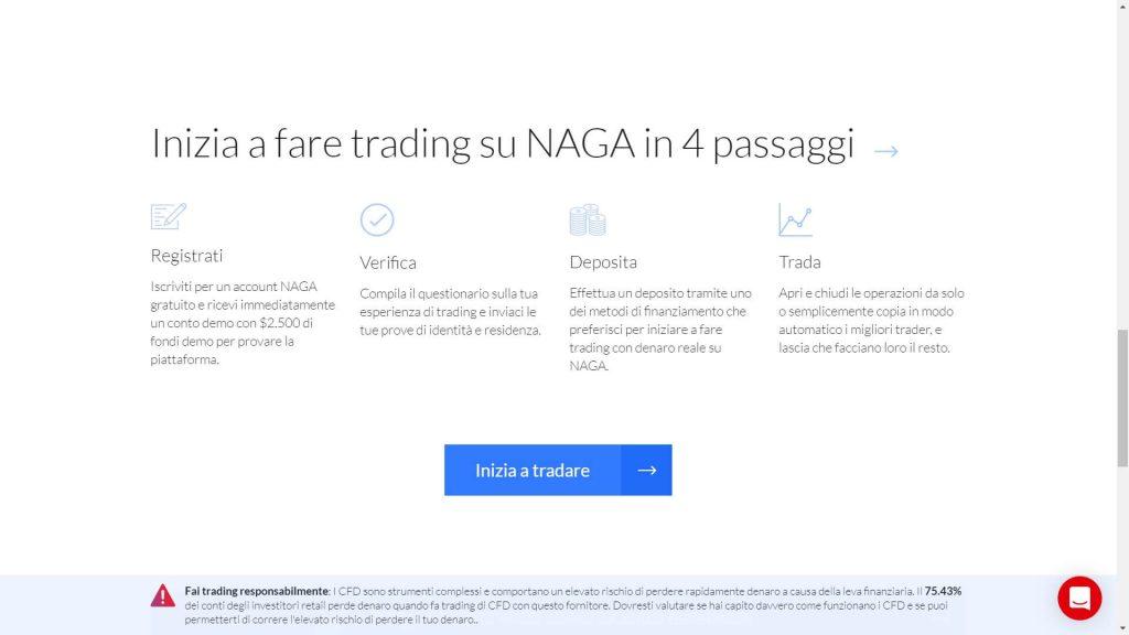 Come aprire un conto di trading con Naga Trader