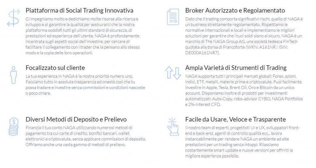 Le caratteristiche di trading di NAGA Trader