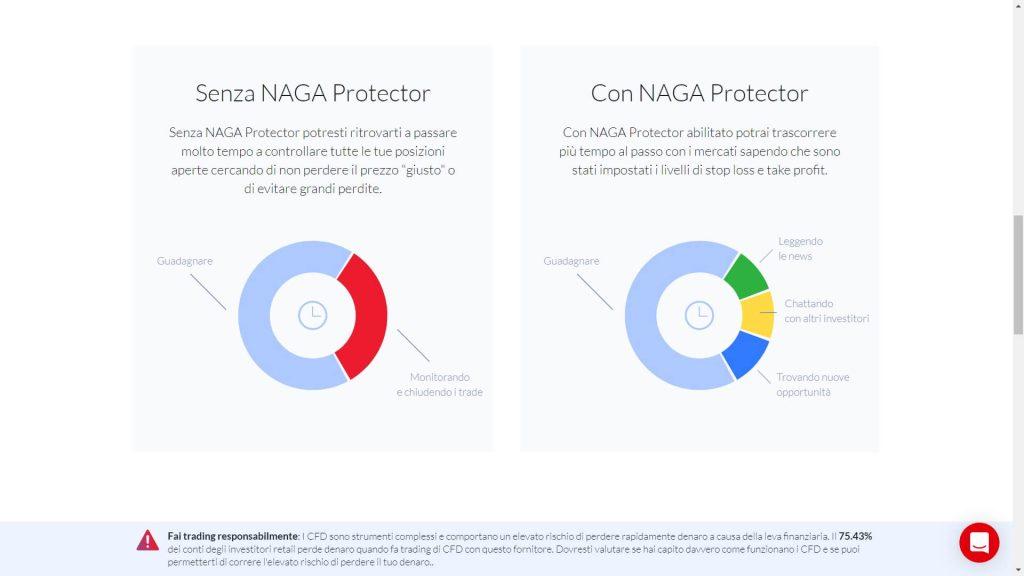 Presentazione di NAGA Protector