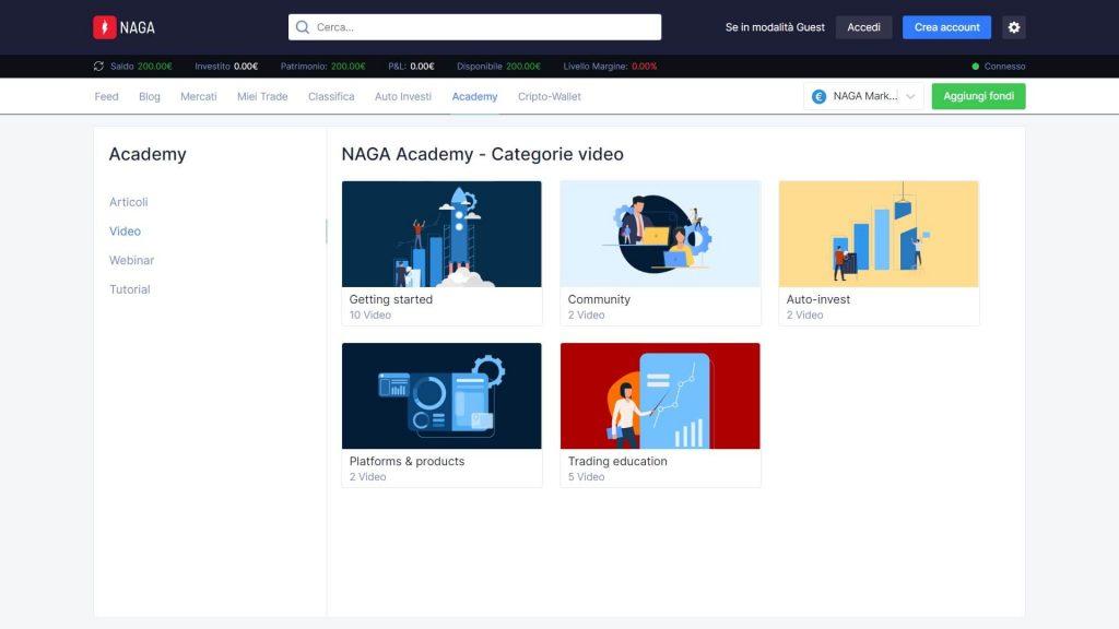Sezione dedicata ai video di NAGA Trader