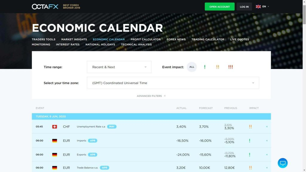 octafx schermata del calendario economico