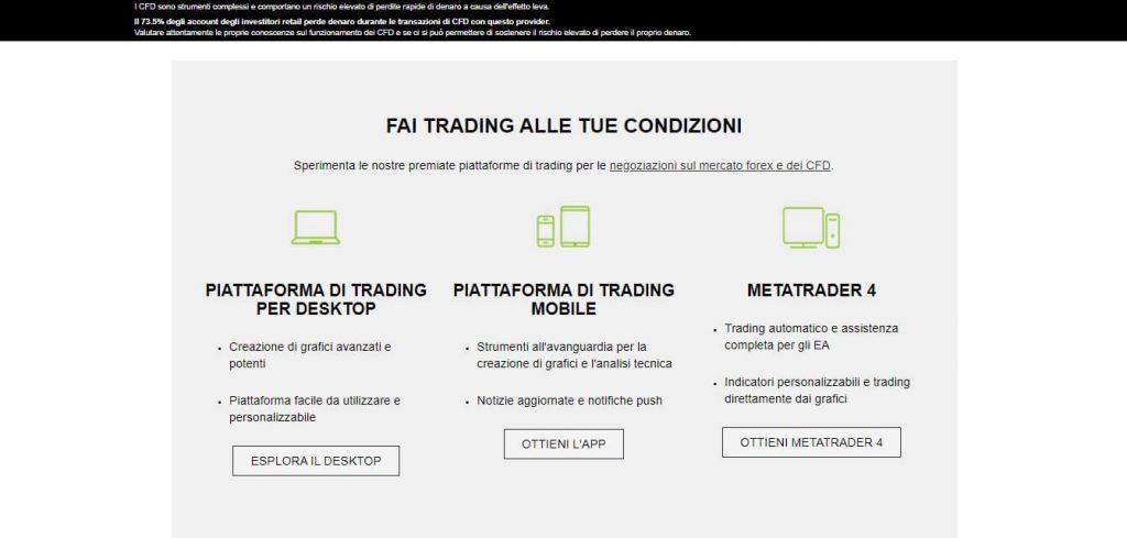 oanda piattaforme di trading