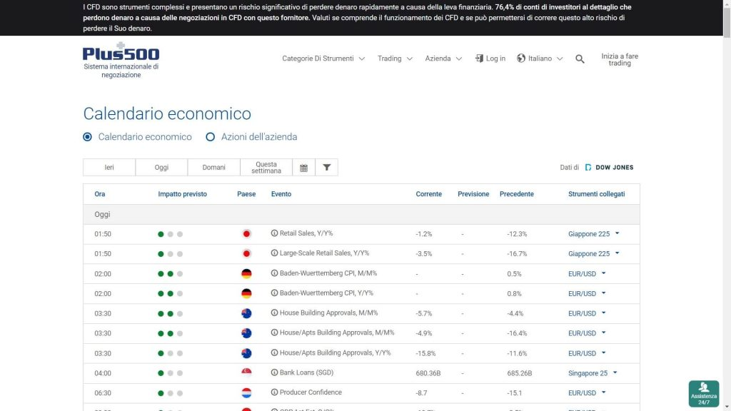 Sezione di Plus500 dedicata al calendario economico