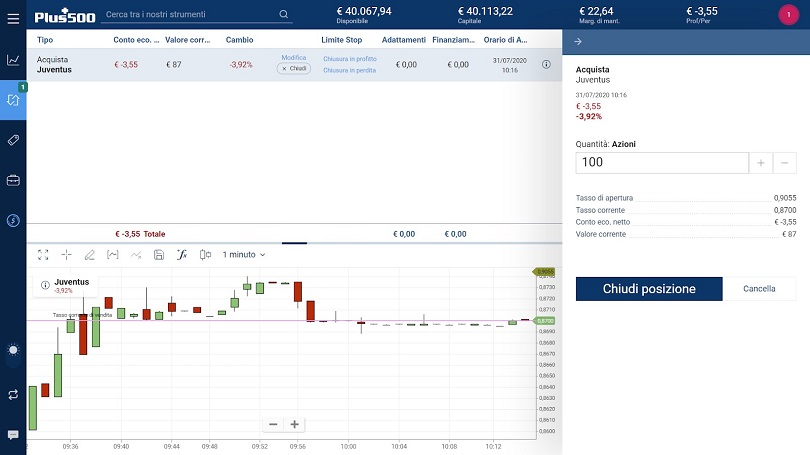 schermata plus500 webtrader per chiudere la posizione CFD Juventus