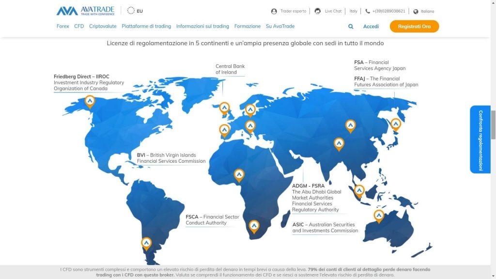 Le regolamentazioni di AvaTrade rappresentate sul globo