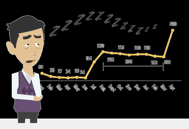rischio signal provider social trading