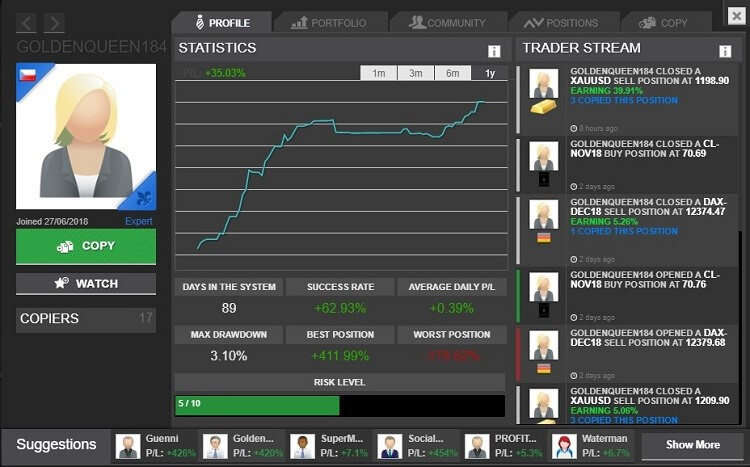sirix social trading profilo