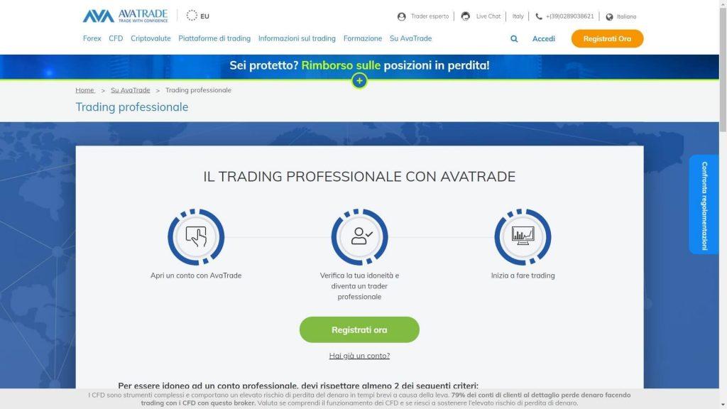 Come funziona e quali vantaggi comporta un conto di trading professionale con AvaTrade