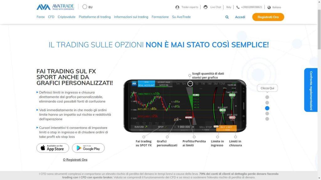 Presentazione del trading sulle opzioni con AvaTrade