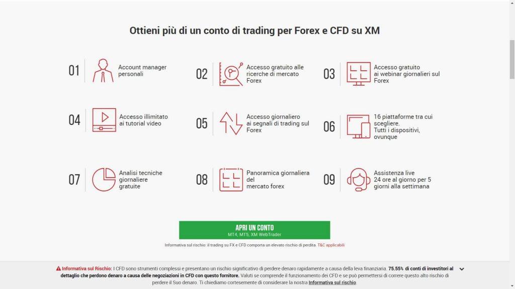 Le caratteristiche di trading di XM