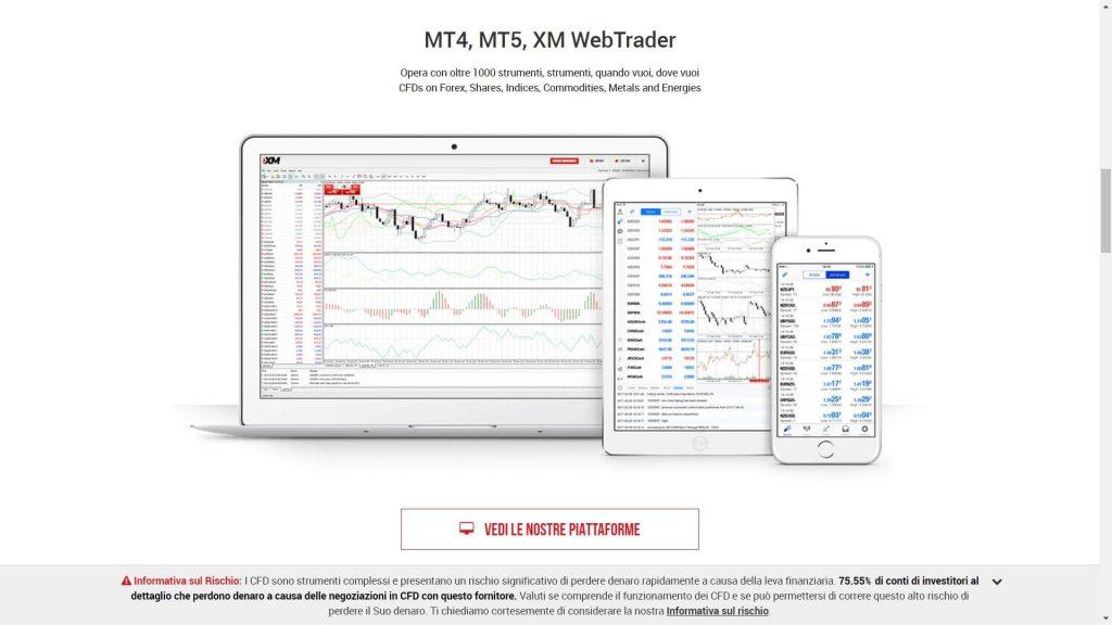 Le piattaforme di trading offerte da XM